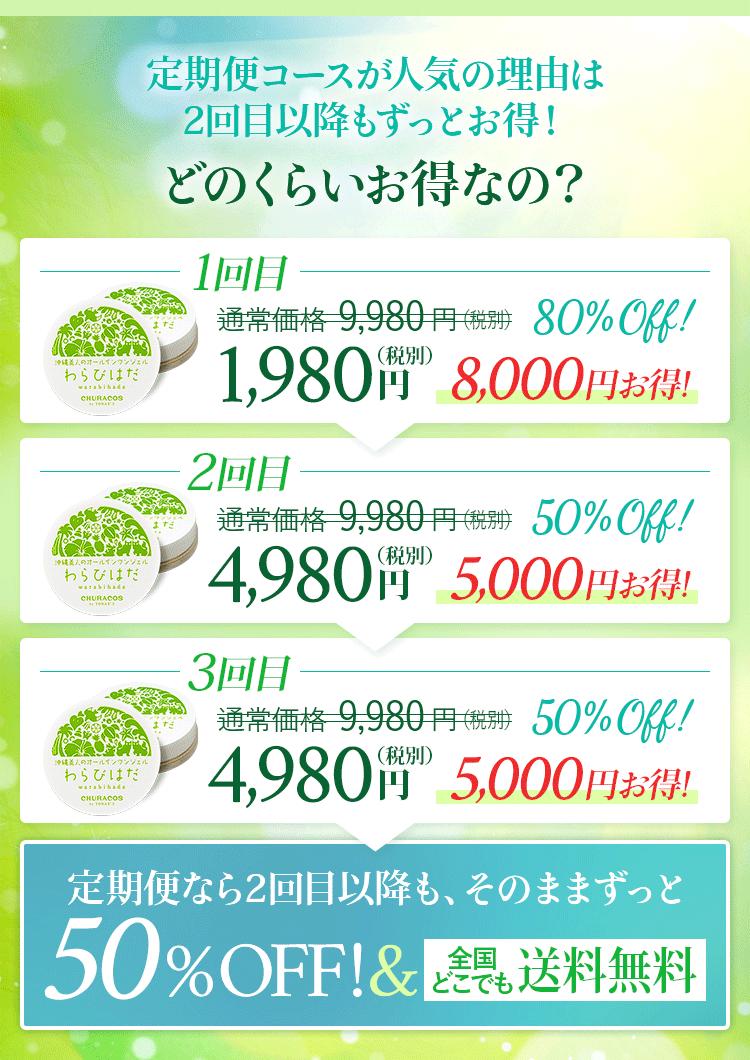 1回目80%off、1,980円(8,000円お得!)定期便コースなら2回目以降もずっとお得!2回目50%off、4,980円(5,000円お得!)3回目50%off、4,980円(5,000円お得!)