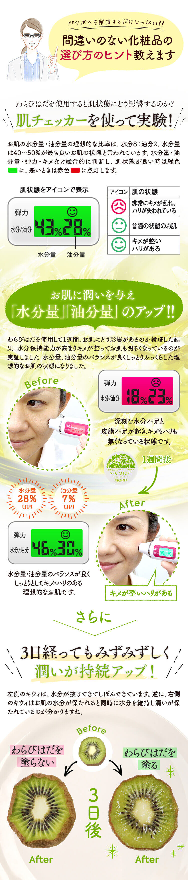 わらび肌 間違いのない化粧品の選び方のヒント教えます